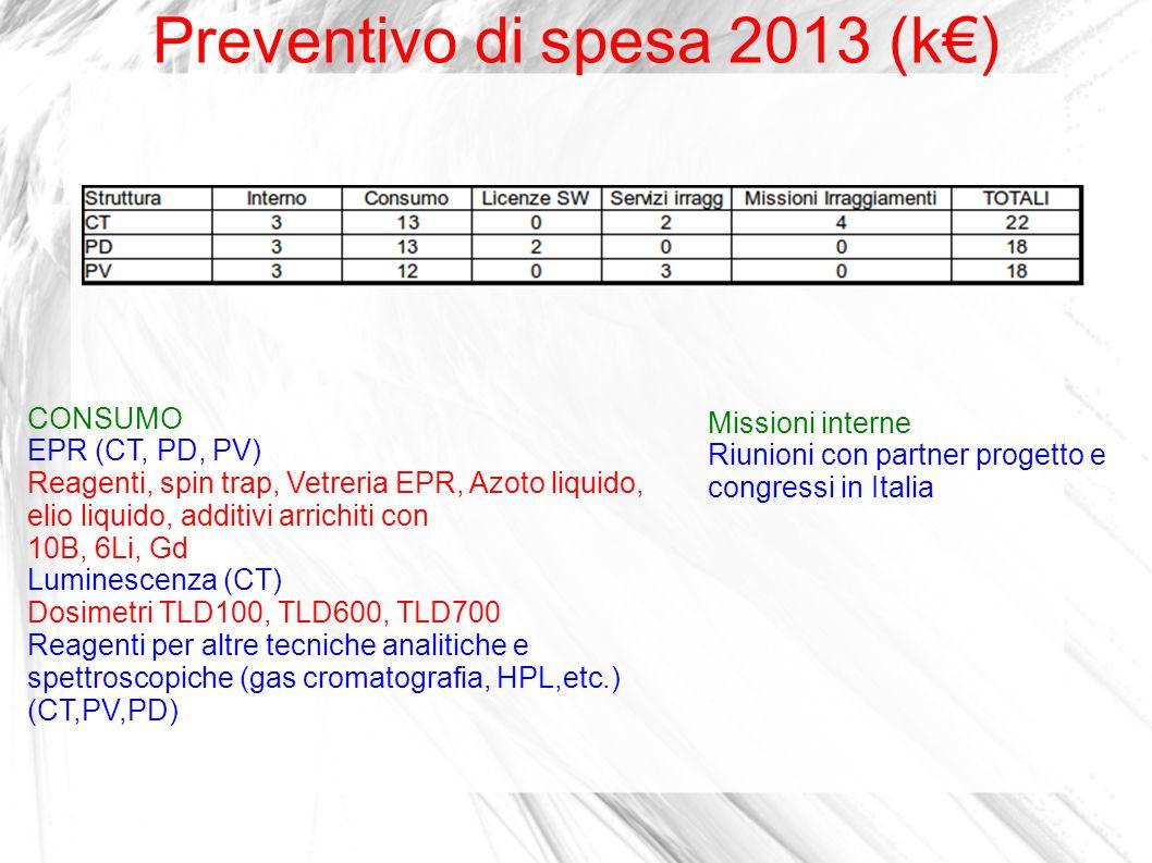 Preventivo di spesa 2013 (k) CONSUMO EPR (CT, PD, PV) Reagenti, spin trap, Vetreria EPR, Azoto liquido, elio liquido, additivi arrichiti con 10B, 6Li,