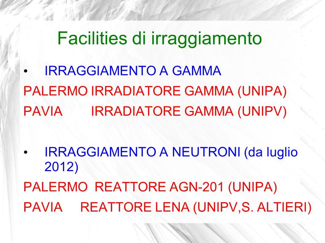 Facilities di irraggiamento IRRAGGIAMENTO A GAMMA PALERMO IRRADIATORE GAMMA (UNIPA) PAVIA IRRADIATORE GAMMA (UNIPV) IRRAGGIAMENTO A NEUTRONI (da lugli