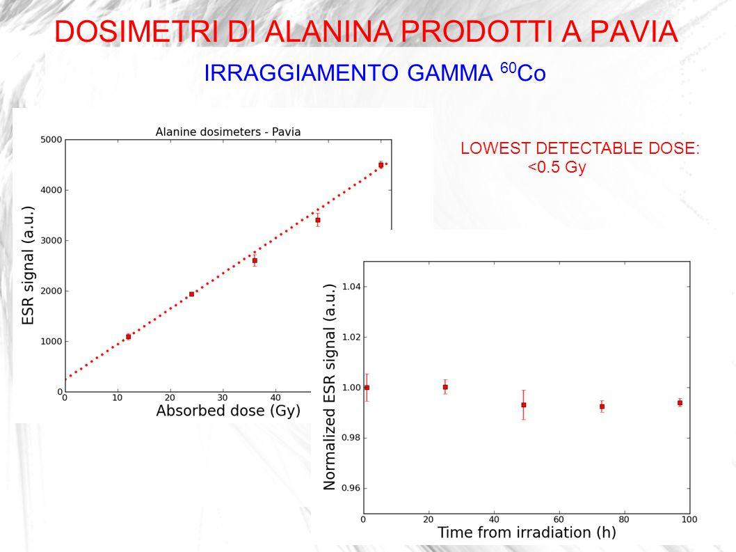 DOSIMETRI DI ALANINA PRODOTTI A PAVIA IRRAGGIAMENTO GAMMA 60 Co LOWEST DETECTABLE DOSE: <0.5 Gy