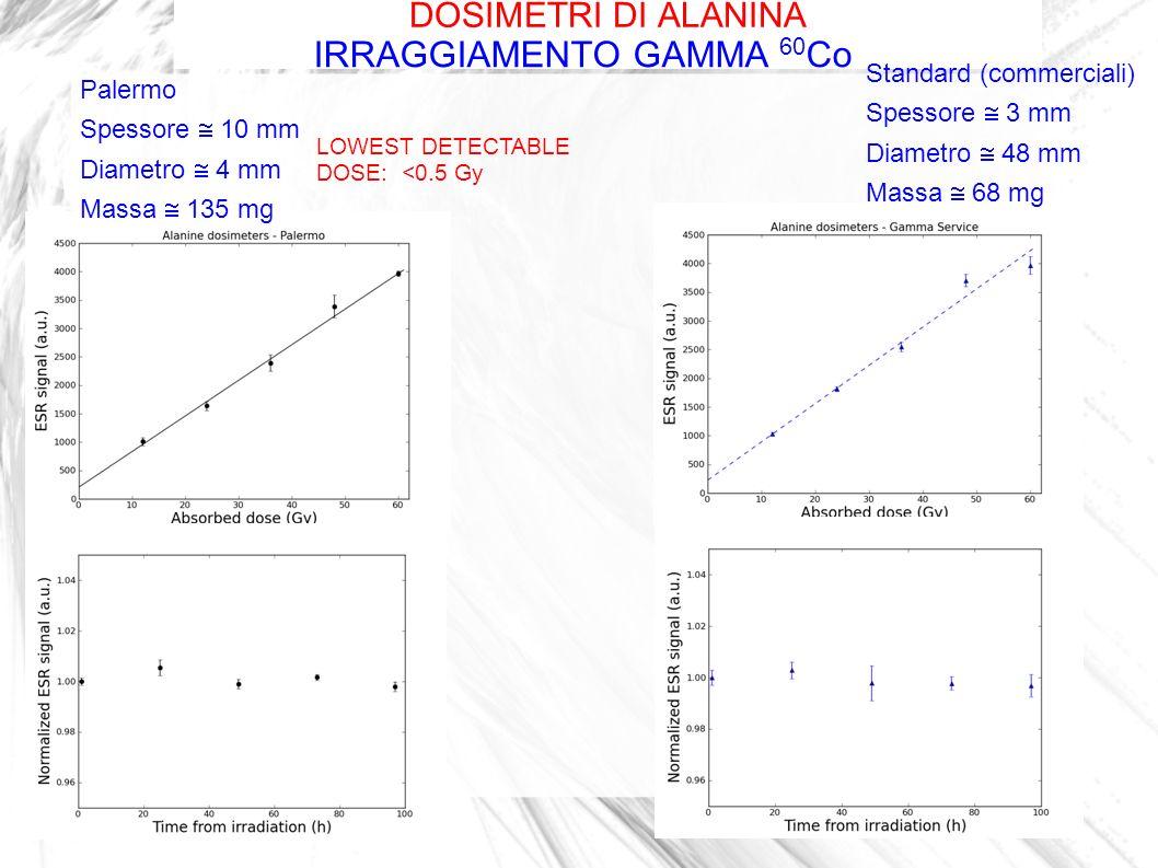 DOSIMETRI DI ALANINA Palermo Spessore 10 mm Diametro 4 mm Massa 135 mg LOWEST DETECTABLE DOSE: <0.5 Gy IRRAGGIAMENTO GAMMA 60 Co Standard (commerciali