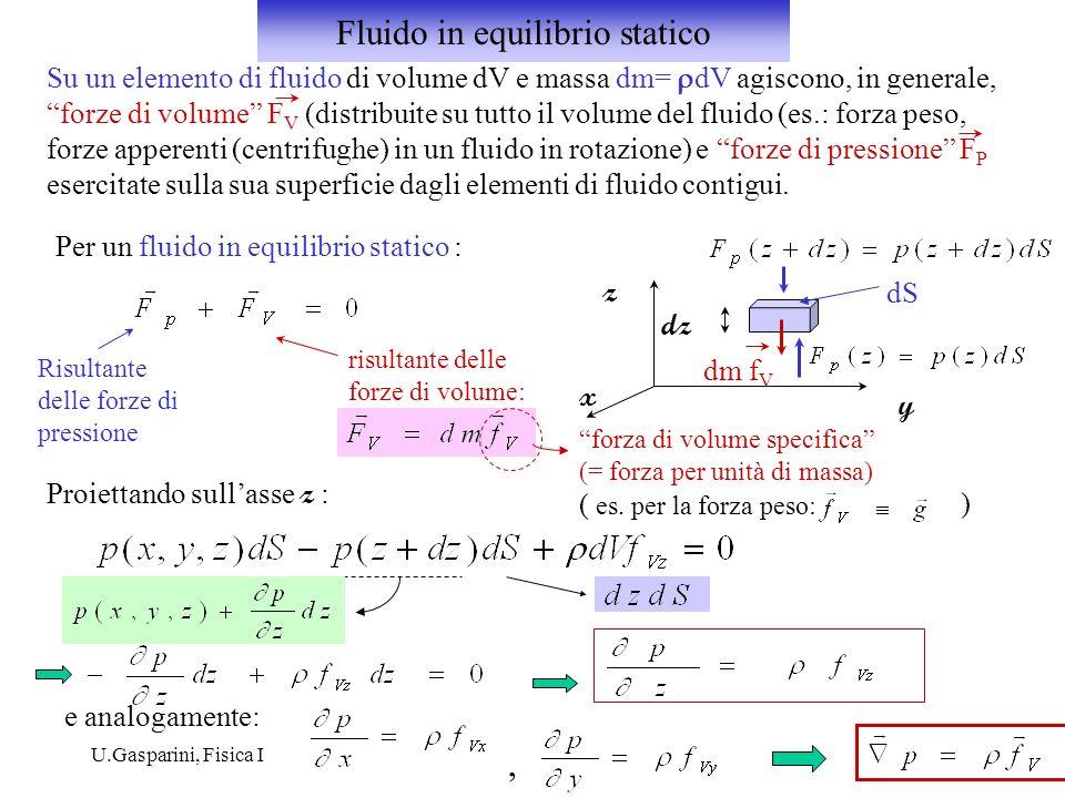 U.Gasparini, Fisica I3 In un fluido in quiete sottoposto ad una forza di volume (per unità di volume), la pressione non è costante: essa varia in modo tale che il gradiente di pressione sia uguale alla forza di volume stessa: Se la forza di volume è la forza peso: con : Se la densità è costante (ad es., in un liquido) integrando : Esempio: barometro di Torricelli (1643) Vapori di Hg (p 0 0) p atm Hg p atm h z 0.