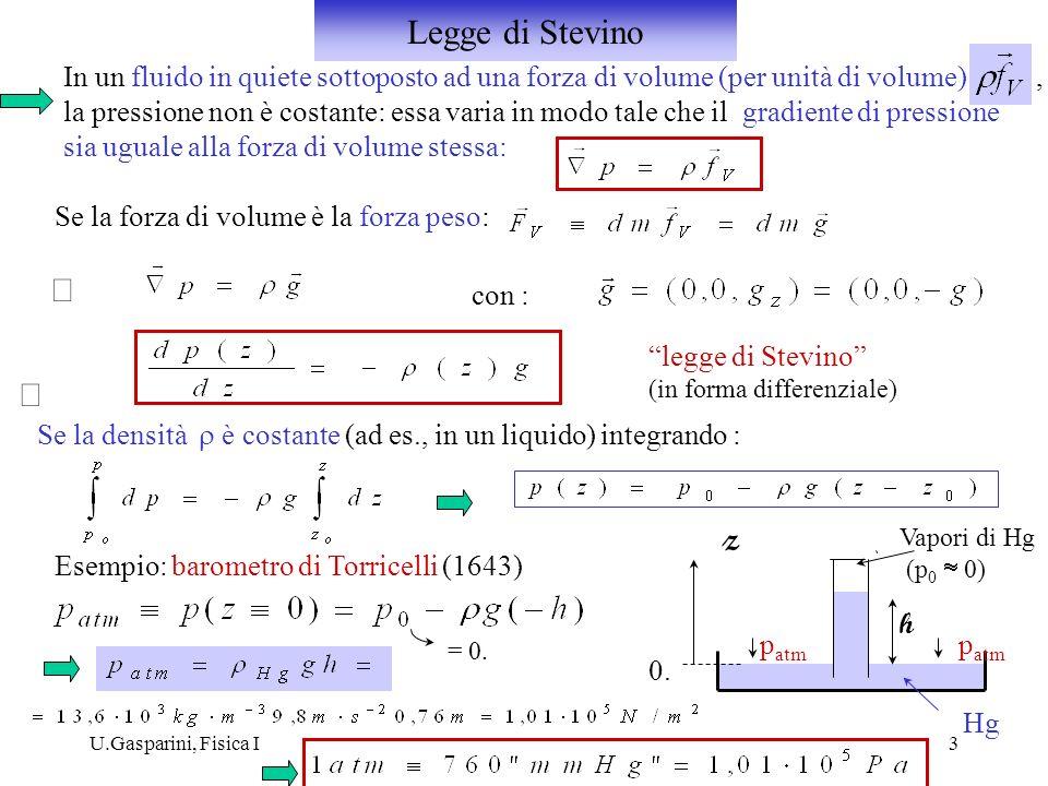 U.Gasparini, Fisica I3 In un fluido in quiete sottoposto ad una forza di volume (per unità di volume), la pressione non è costante: essa varia in modo