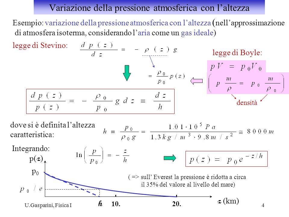 U.Gasparini, Fisica I4 Esempio: variazione della pressione atmosferica con laltezza ( nellapprossimazione di atmosfera isoterma, considerando laria co