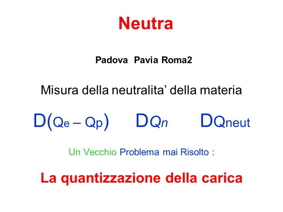Neutra Misura della neutralita della materia D( Q e – Q p ) D Q n D Q neut Un Vecchio Problema mai Risolto : La quantizzazione della carica Padova Pavia Roma2