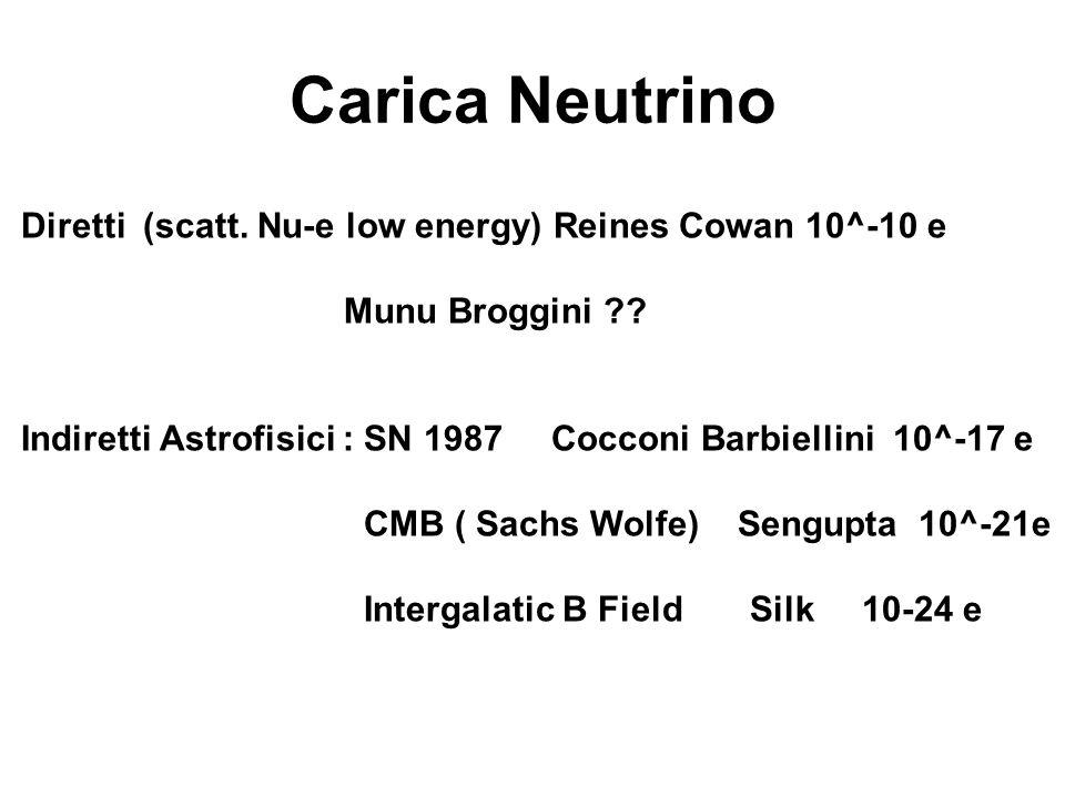 Carica Neutrino Diretti (scatt. Nu-e low energy) Reines Cowan 10^-10 e Munu Broggini ?.