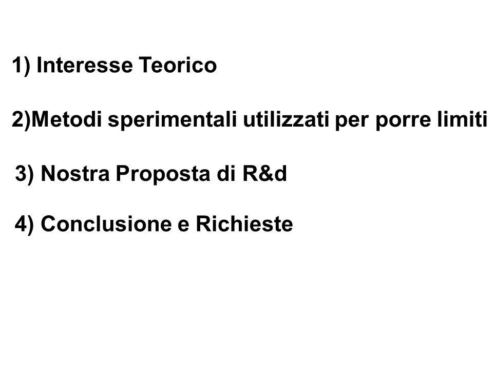 1) Interesse Teorico 2)Metodi sperimentali utilizzati per porre limiti 3) Nostra Proposta di R&d 4) Conclusione e Richieste