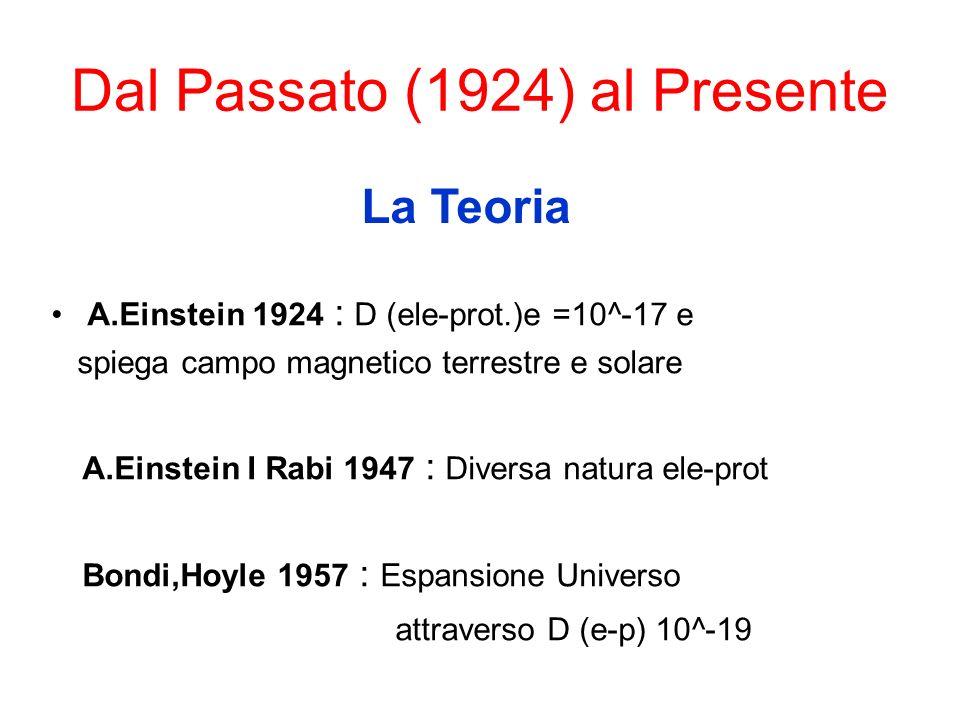 Dal Passato (1924) al Presente A.Einstein 1924 : D (ele-prot.)e =10^-17 e spiega campo magnetico terrestre e solare A.Einstein I Rabi 1947 : Diversa natura ele-prot Bondi,Hoyle 1957 : Espansione Universo attraverso D (e-p) 10^-19 La Teoria