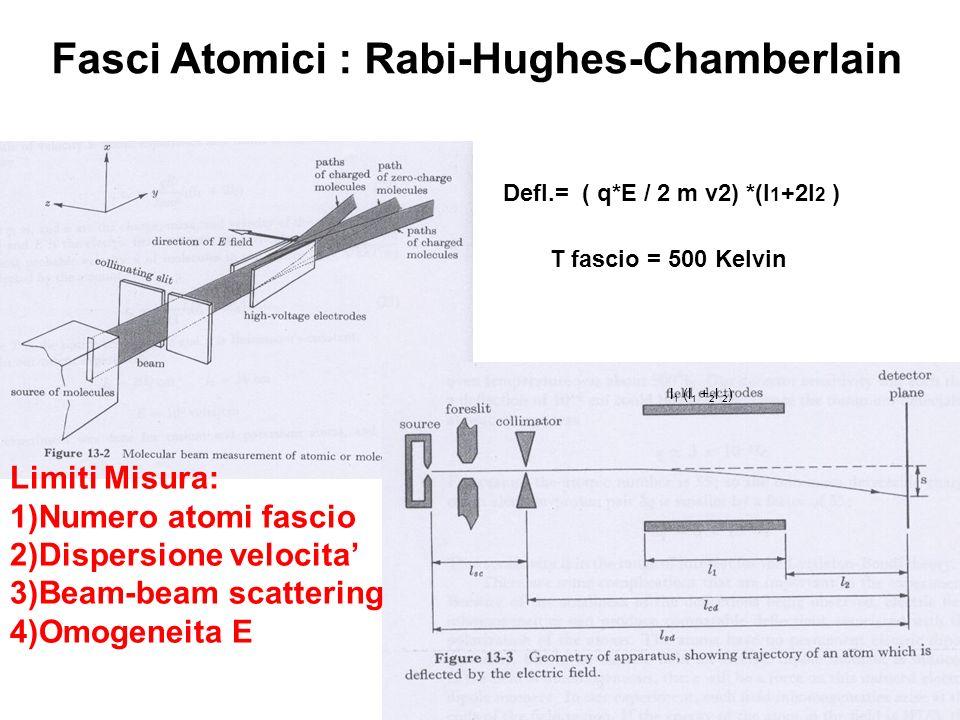Fasci Atomici : Rabi-Hughes-Chamberlain l 1 (l 1 + 2 l 2 ) Defl.= ( q*E / 2 m v2) *(l 1 +2l 2 ) T fascio = 500 Kelvin Limiti Misura: 1)Numero atomi fascio 2)Dispersione velocita 3)Beam-beam scattering 4)Omogeneita E