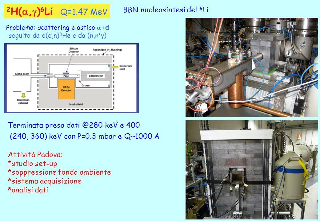 2 H(, g ) 6 Li Q=1.47 MeV Terminata presa dati @280 keV e 400 (240, 360) keV con P=0.3 mbar e Q~1000 A Attività Padova: *studio set-up *soppressione fondo ambiente *sistema acquisizione *analisi dati BBN nucleosintesi del 6 Li Problema: scattering elastico +d seguito da d(d,n) 3 He e da (n,n γ)