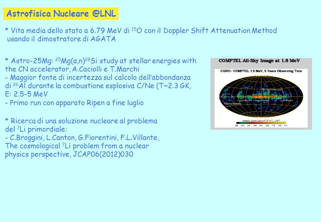 Astrofisica Nucleare @LNL * Vita media dello stato a 6.79 MeV di 15 O con il Doppler Shift Attenuation Method usando il dimostratore di AGATA * Astro-25Mg: 25 Mg(α,n) 28 Si study at stellar energies with the CN accelerator, A.Caciolli e T.Marchi - Maggior fonte di incertezza sul calcolo dellabbondanza di 26 Al durante la combustione esplosiva C/Ne (T~2.3 GK, E: 2.5-5 MeV - Primo run con apparato Ripen a fine luglio * Ricerca di una soluzione nucleare al problema del 7 Li primordiale: - C.Broggini, L.Canton, G.Fiorentini, F.L.Villante, The cosmological 7 Li problem from a nuclear physics perspective, JCAP06(2012)030