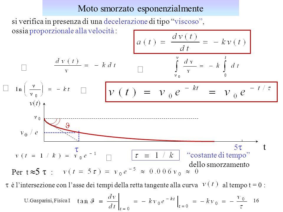 U.Gasparini, Fisica I16 si verifica in presenza di una decelerazione di tipo viscoso, ossia proporzionale alla velocità : t costante di tempo dello smorzamento è lintersezione con lasse dei tempi della retta tangente alla curva al tempo t = 0 : Per t : Moto smorzato esponenzialmente