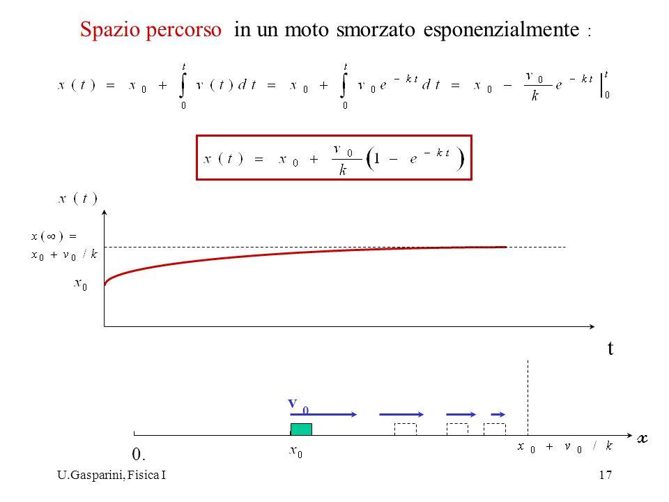 U.Gasparini, Fisica I17 t 0. v 0 x Spazio percorso in un moto smorzato esponenzialmente :