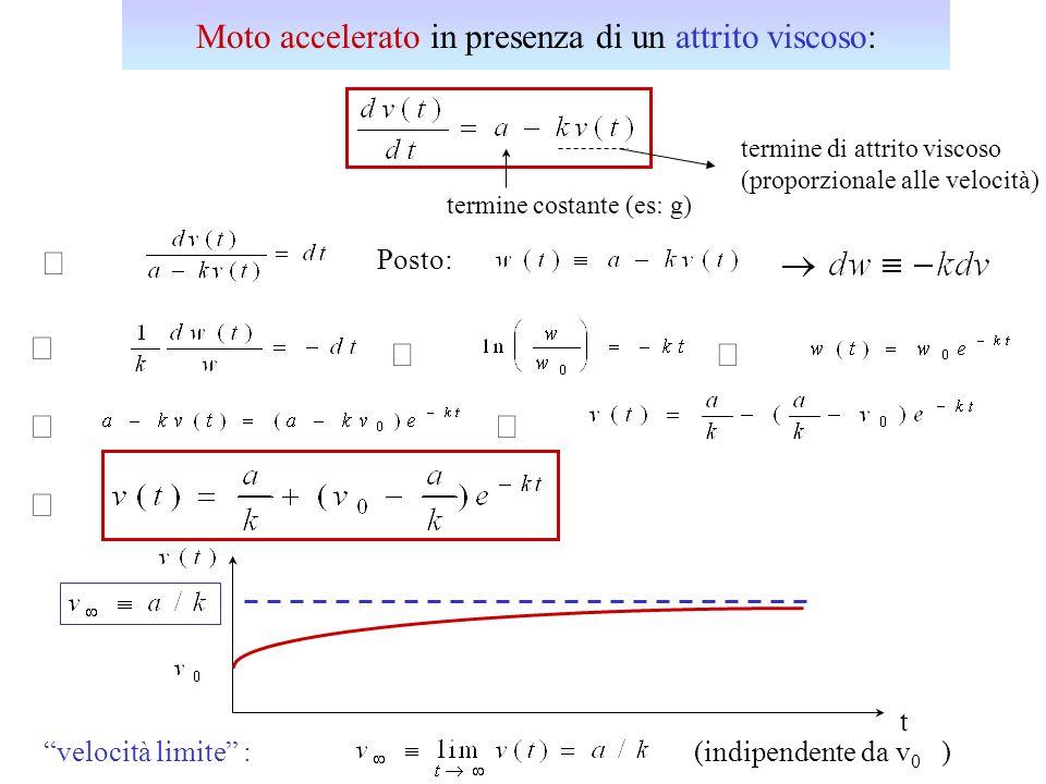 termine costante (es: g) Posto: t velocità limite :(indipendente da v 0 ) Moto accelerato in presenza di un attrito viscoso: termine di attrito viscoso (proporzionale alle velocità)
