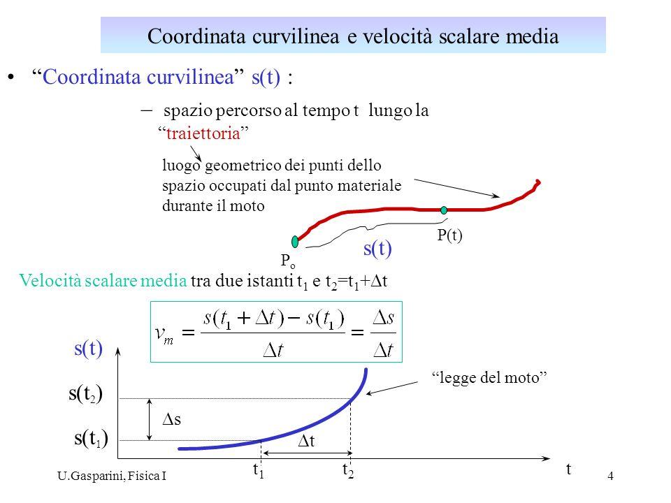 U.Gasparini, Fisica I4 Coordinata curvilinea s(t) : – spazio percorso al tempo t lungo latraiettoria luogo geometrico dei punti dello spazio occupati dal punto materiale durante il moto PoPo P(t) s(t) Velocità scalare media tra due istanti t 1 e t 2 =t 1 + t s(t) t legge del moto t1t1 t2t2 s(t 1 ) s(t 2 ) t s Coordinata curvilinea e velocità scalare media