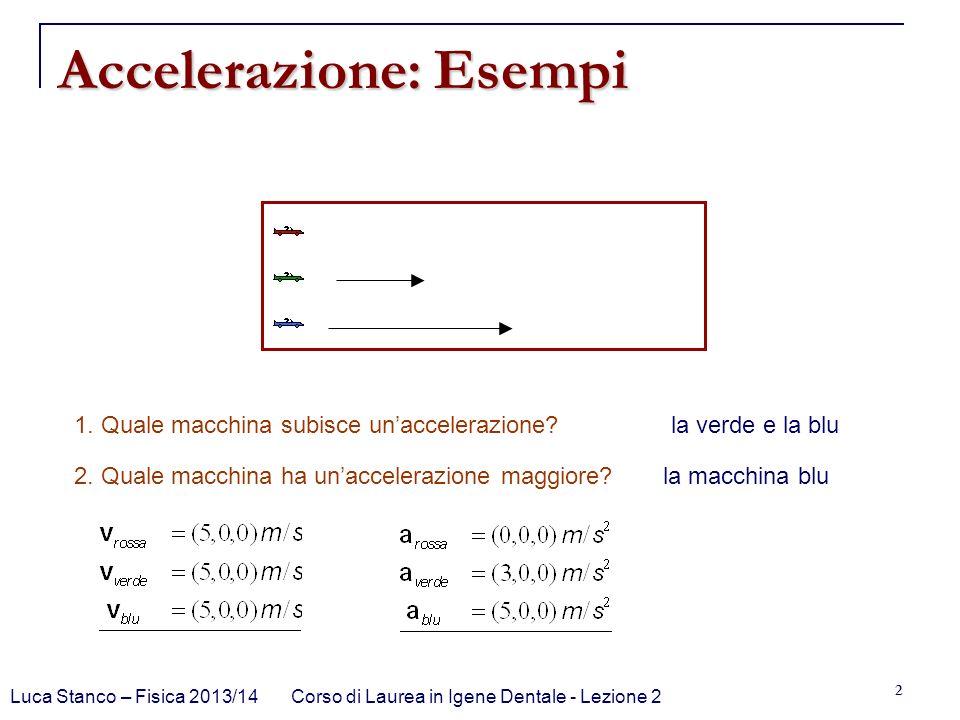Luca Stanco – Fisica 2013/14Corso di Laurea in Igene Dentale - Lezione 2 2 Accelerazione: Esempi 1. Quale macchina subisce unaccelerazione?la verde e