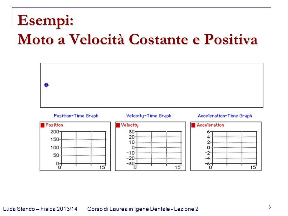 Luca Stanco – Fisica 2013/14Corso di Laurea in Igene Dentale - Lezione 2 3 Esempi: Moto a Velocità Costante e Positiva