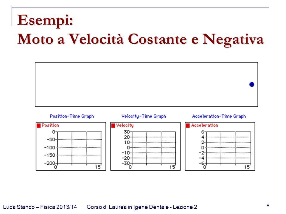 Luca Stanco – Fisica 2013/14Corso di Laurea in Igene Dentale - Lezione 2 5 Esempi: Moto a Velocità Positiva e Accelerazione Positiva