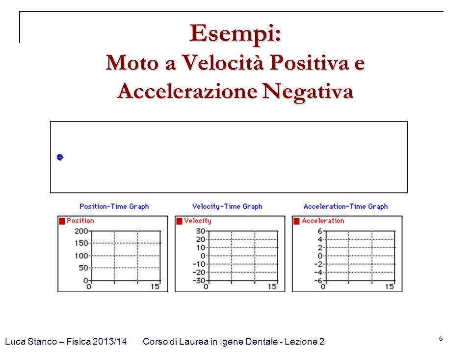 Luca Stanco – Fisica 2013/14Corso di Laurea in Igene Dentale - Lezione 2 6 Esempi: Moto a Velocità Positiva e Accelerazione Negativa