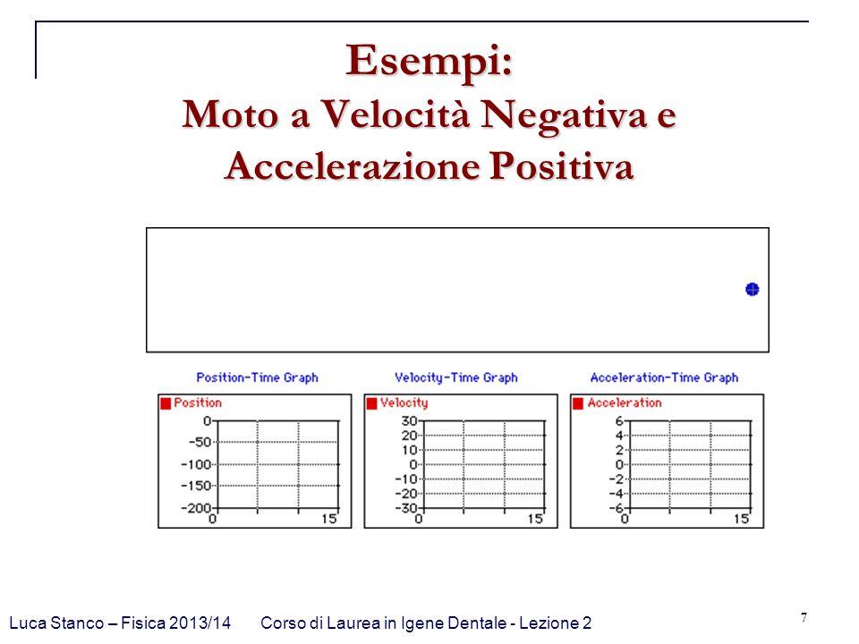 Luca Stanco – Fisica 2013/14Corso di Laurea in Igene Dentale - Lezione 2 8 Pendenza del grafico posizione- tempo: 1.Entrambe le auto procedono a velocità costante 2.Passano nello stesso istante nello stesso punto 3.Le due velocità sono diverse: lauto rossa è più veloce 4.