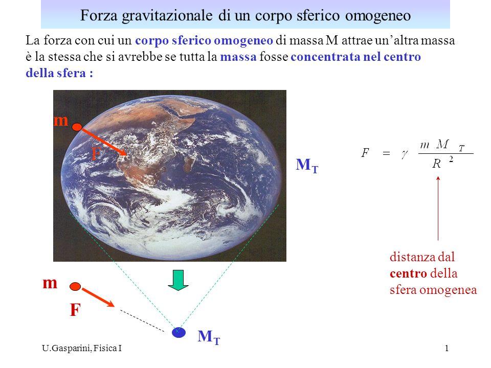 U.Gasparini, Fisica I1 La forza con cui un corpo sferico omogeneo di massa M attrae unaltra massa è la stessa che si avrebbe se tutta la massa fosse c