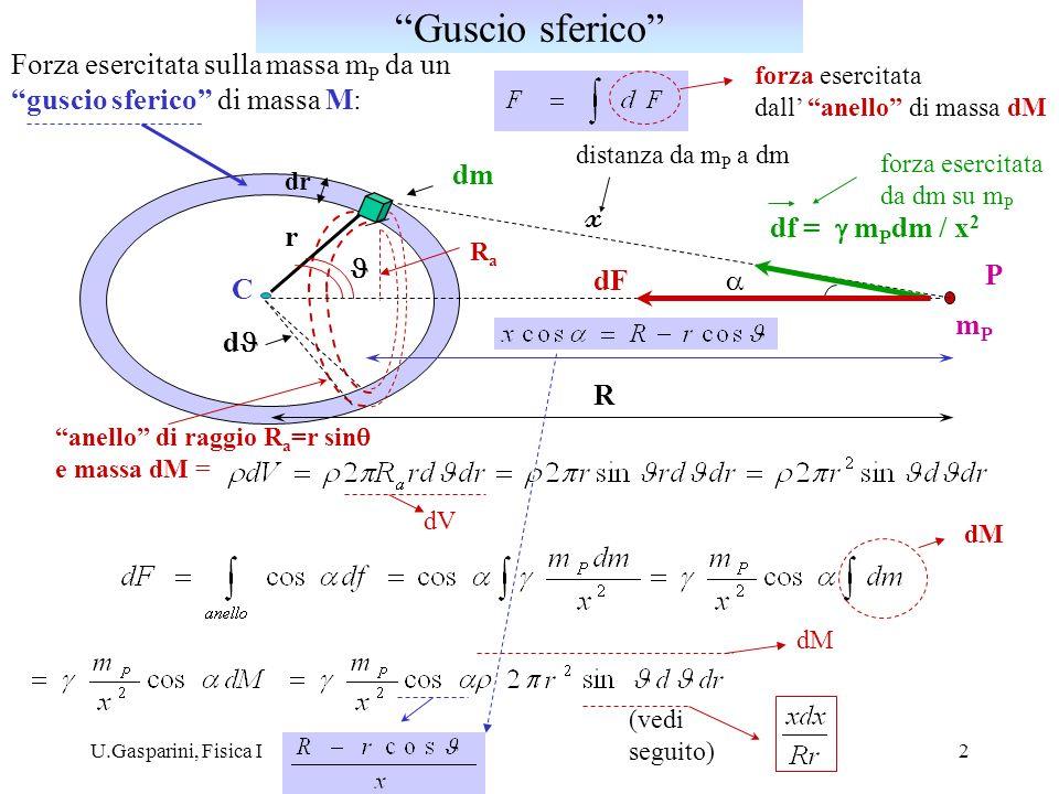 U.Gasparini, Fisica I2 Forza esercitata sulla massa m P da un guscio sferico di massa M: dm mPmP df = m P dm / x 2 C R r x forza esercitata dall anell