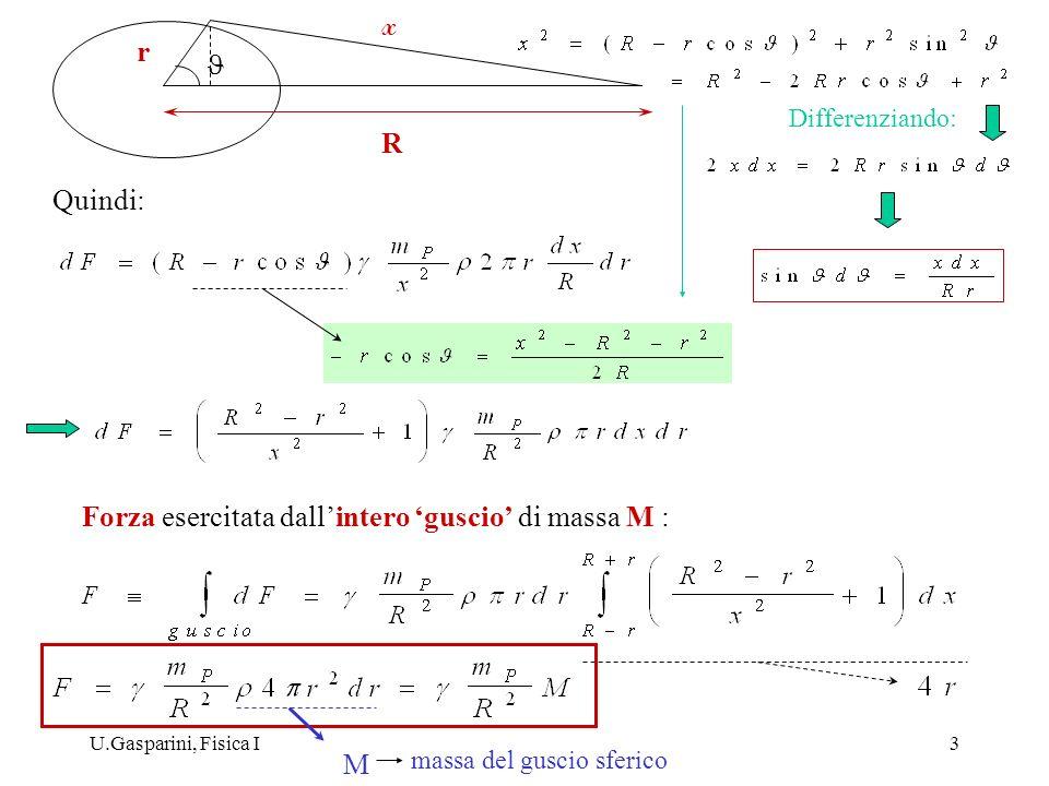 U.Gasparini, Fisica I4 F ( r ) = - M m u R r2r2 M r F uRuR m G( r ) F( r ) = - M u R m G ( r ) P linee di forza del campo: tangenti in ogni punto alla direzione del campo Forza gravitazionale esecitata da una massa M su una massa m: Campo gravitazionale generato dalla massa M: Campo della forza gravitazionale r2r2