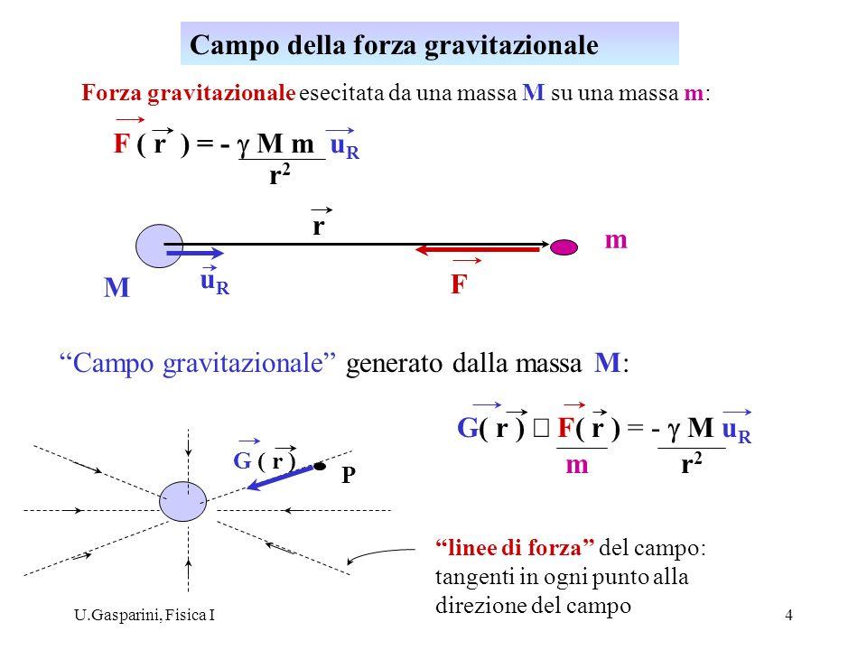 U.Gasparini, Fisica I4 F ( r ) = - M m u R r2r2 M r F uRuR m G( r ) F( r ) = - M u R m G ( r ) P linee di forza del campo: tangenti in ogni punto alla