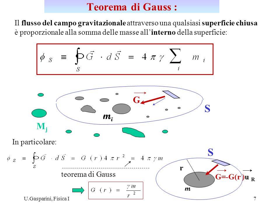 U.Gasparini, Fisica I8 Forza gravitazionale allinterno di una sfera omogenea di massa M : G= - G( r) u R r m (r) R r Forza gravitazionale su una massa m a distanza r dal centro di una distribuzione sferica di raggio R e massa : R r > R r < R Applicazione del teorema di Gauss :