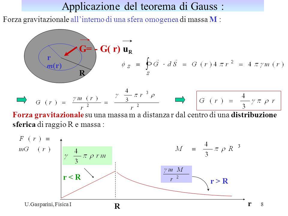 U.Gasparini, Fisica I8 Forza gravitazionale allinterno di una sfera omogenea di massa M : G= - G( r) u R r m (r) R r Forza gravitazionale su una massa