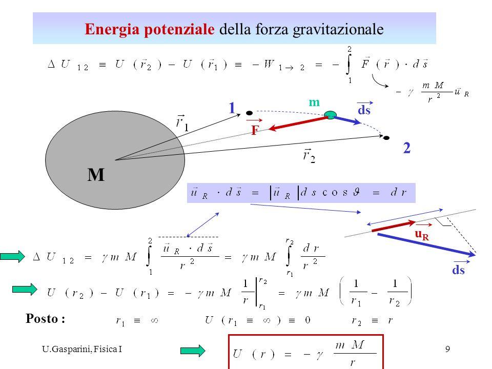 U.Gasparini, Fisica I10 r U(r) R E la minima velocità iniziale v 0 (nel punto a distanza r = R) necessaria per sfuggire allattrazione gravitazionale ( per arrivare ad r = con velocità nulla) Per la Terra: Per il Sole: Velocità di fuga Dalla conservazione dell energia meccanica: