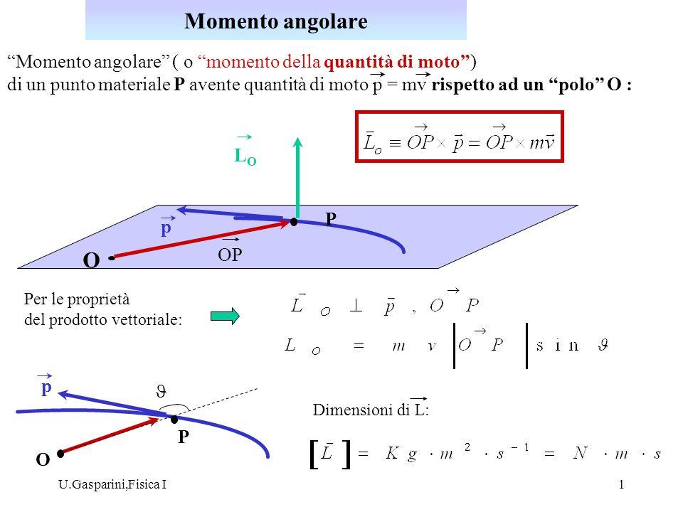 U.Gasparini,Fisica I2 Momento di una forza F, applicata in un punto P, rispetto ad un polo O : O F P MOMO b braccio Momento di una forza Per le proprietà del prodotto vettoriale: Dimensioni di M: