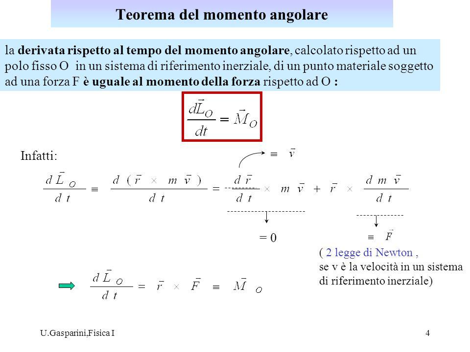 U.Gasparini,Fisica I5 O P x y z v mg equazione del pendolo semplice Esempio: moto di un pendolo semplice piano di oscillazione Con riferimento alla figura: Dal teorema del momento angolare: ( Nota: per piccole oscillazioni: