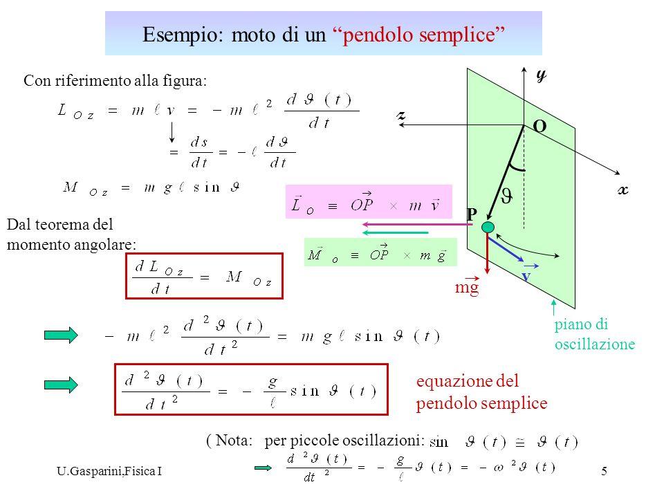 U.Gasparini,Fisica I5 O P x y z v mg equazione del pendolo semplice Esempio: moto di un pendolo semplice piano di oscillazione Con riferimento alla fi