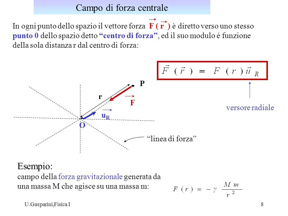 U.Gasparini,Fisica I9 un campo di forze centrali è conservativo: il moto avviene conservando lenergia meccanica = dr funzione primitiva di F(r) dr ds uRuR O 1 2 il lavoro W 12 non dipende dal cammino percorso Ad esempio, per un campo di forza gravitazionale:, costante Campo di forza centrale (II)