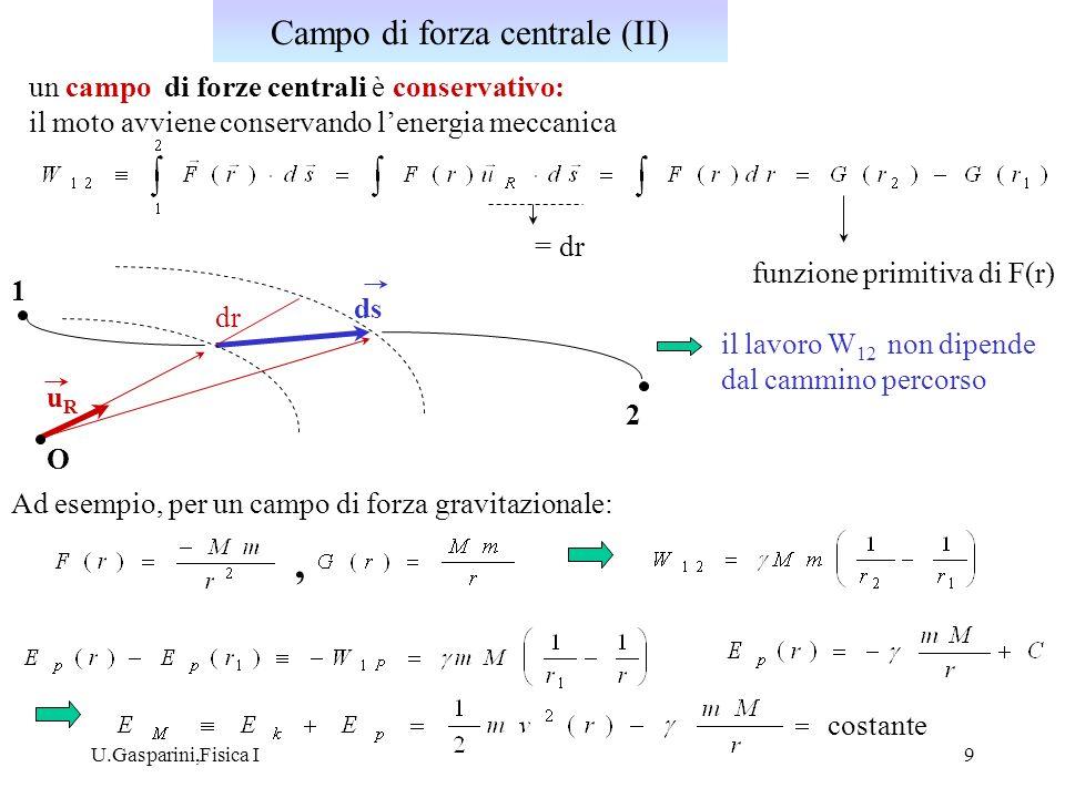 U.Gasparini,Fisica I9 un campo di forze centrali è conservativo: il moto avviene conservando lenergia meccanica = dr funzione primitiva di F(r) dr ds