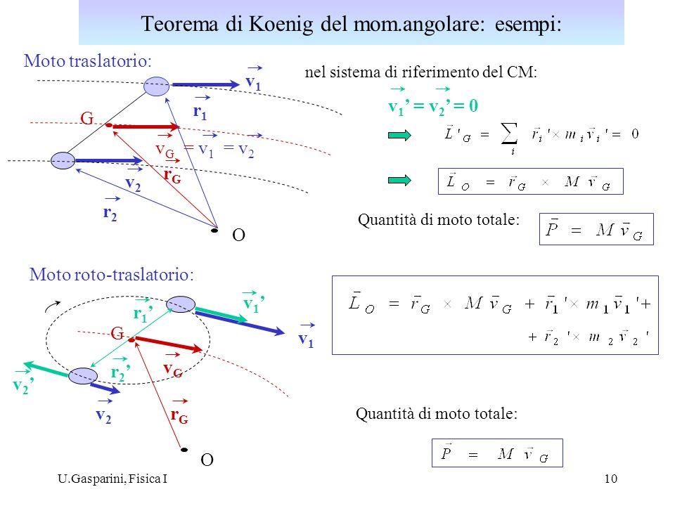 U.Gasparini, Fisica I11 Teorema del momento angolare per un sistema di punti materiali ( 2 a equazione cardinale della dinamica) : momento totale delle forze esterne rispetto al polo O velocità del polo O nel sistema di riferimento inerziale nel quale i punti materiale hanno le velocità v i che entrano nella definizione di L O : C O sistema inerziale v GG v i vOvO r i = 0 massa totale del sistema Teorema del momento angolare Infatti: