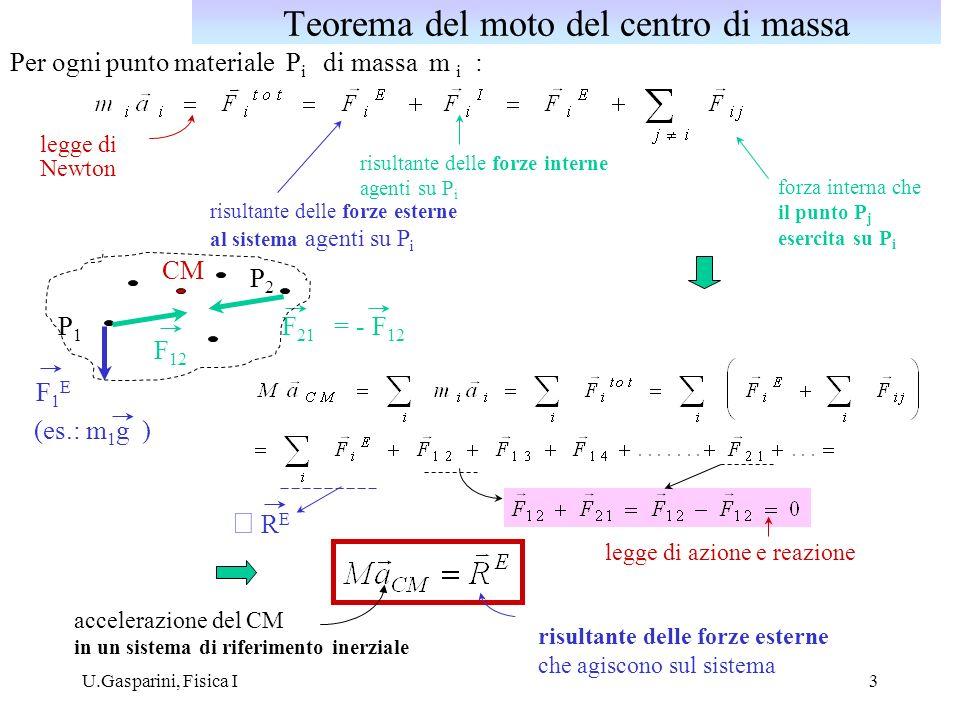 U.Gasparini, Fisica I4 Considerando la quantità di moto totale del sistema : Esempio: il CM di un sistema di punti materiali in moto sotto lazione della forza peso compie il moto parabolico di un punto materiale soggetto allaccelerazione g : In particolare, per un sistema isolato o per il quale la forza risultante di tutte le forze esterne sia nulla : P = costante la quantità di moto totale si conserva.