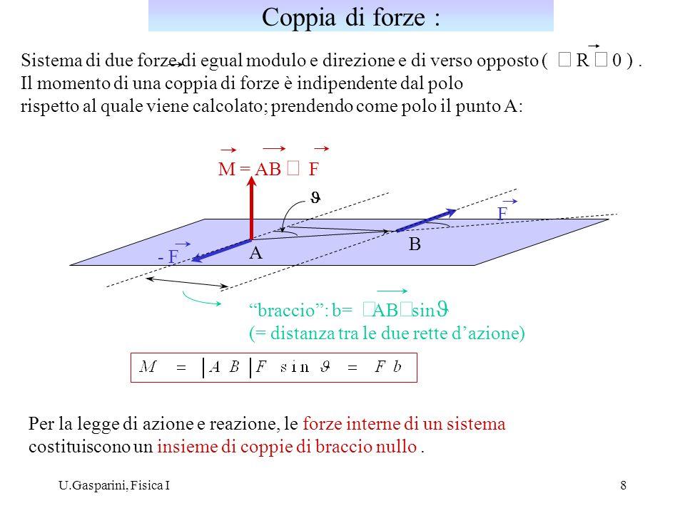 U.Gasparini, Fisica I9 Momento angolare di un sistema di punti materiali L G O PiPi G r i = r i rGrG vGvG v i = v i + v G ri +rGri +rG Teorema di Koenig del momento angolare: