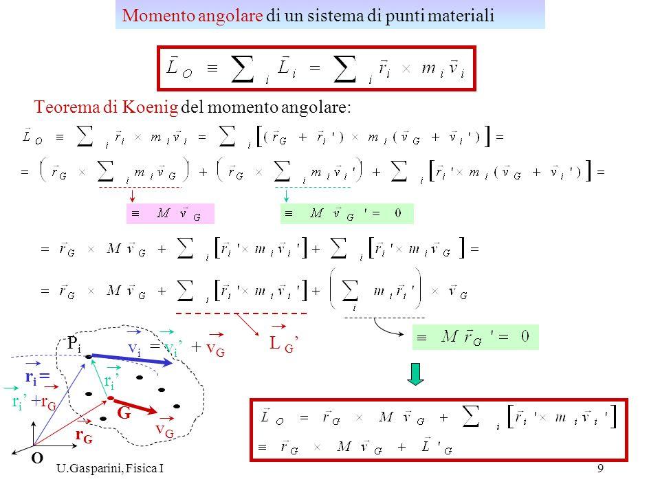 U.Gasparini, Fisica I10 Moto traslatorio: v G = v 1 = v 2 v1v1 v2v2 v 1 = v 2 = 0 nel sistema di riferimento del CM: G O r2r2 r1r1 Moto roto-traslatorio: Quantità di moto totale: G v2v2 v1v1 v 2 v 1 vGvG rGrG rGrG r 2 r 1 O Quantità di moto totale: Teorema di Koenig del mom.angolare: esempi: