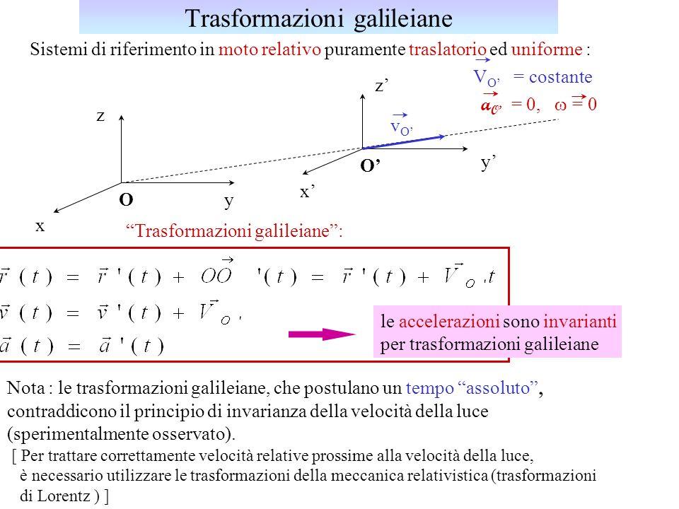Sistemi di riferimento in moto relativo puramente traslatorio ed uniforme : O x y z z y x O vOvO V O = costante a O = 0, = 0 Trasformazioni galileiane