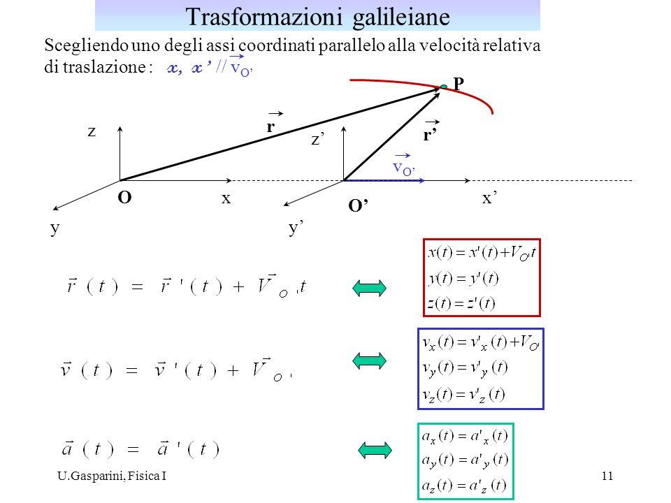 U.Gasparini, Fisica I11 Scegliendo uno degli assi coordinati parallelo alla velocità relativa di traslazione : x, x // v O Ox z z x y O vOvO y P r r T