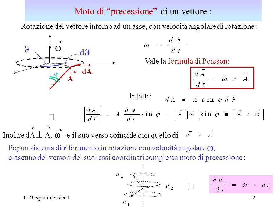 U.Gasparini, Fisica I2 Rotazione del vettore intorno ad un asse, con velocità angolare di rotazione : A dA d Vale la formula di Poisson: Infatti: Inol