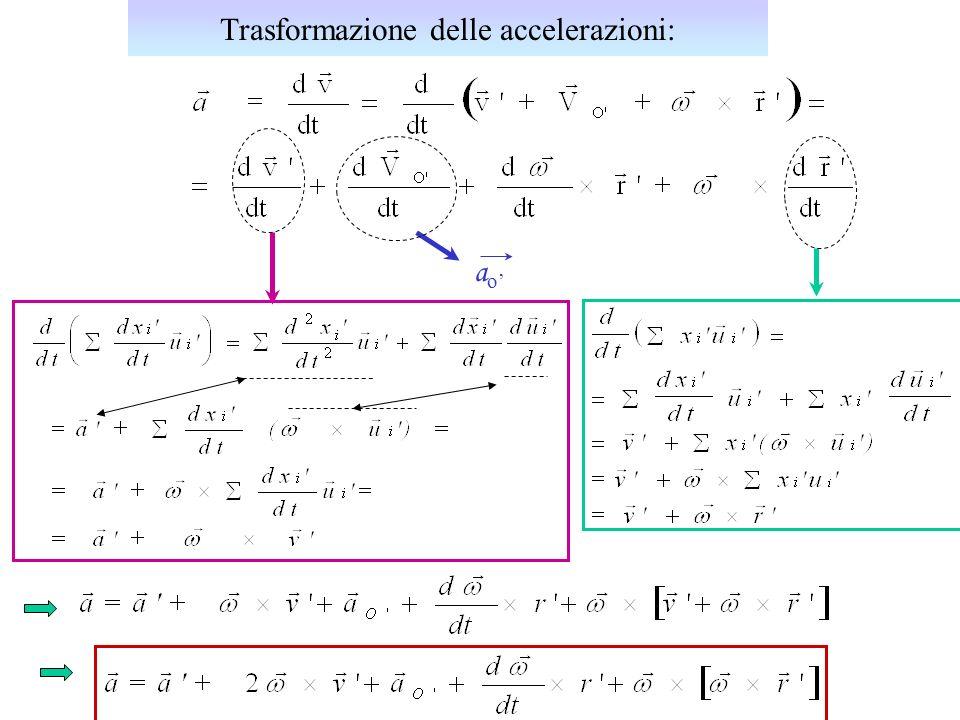 U.Gasparini, Fisica I5 Riepilogo: trasformazioni di velocità ed accelerazione tra sistemi di riferimento in moto relativo: Sistema assoluto: Sistema relativo: v = v + v tr = v + V O + r a = a + a tr + a Co v, a v tr = V O + r a Co = 2 v accelerazione complementare o di Coriolis velocità di trascinamento accelerazione di trascinamento