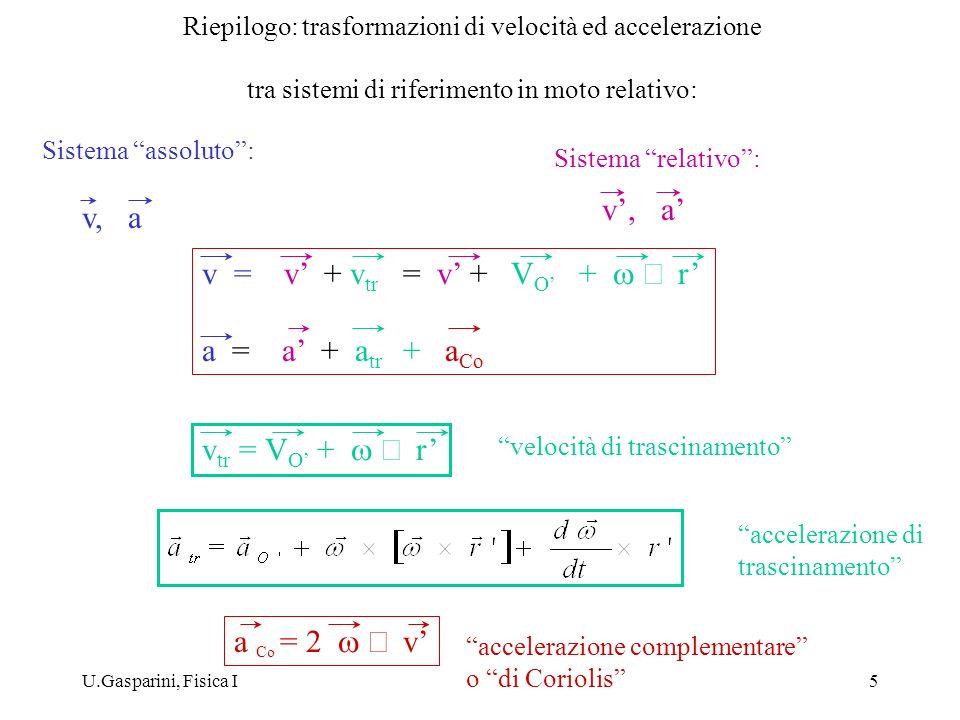 U.Gasparini, Fisica I5 Riepilogo: trasformazioni di velocità ed accelerazione tra sistemi di riferimento in moto relativo: Sistema assoluto: Sistema r