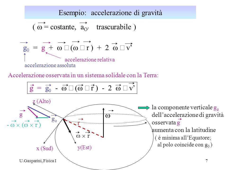 U.Gasparini, Fisica I7 Esempio: accelerazione di gravità ( = costante, a O trascurabile ) g 0 = g + r ) + 2 v accelerazione assoluta accelerazione rel