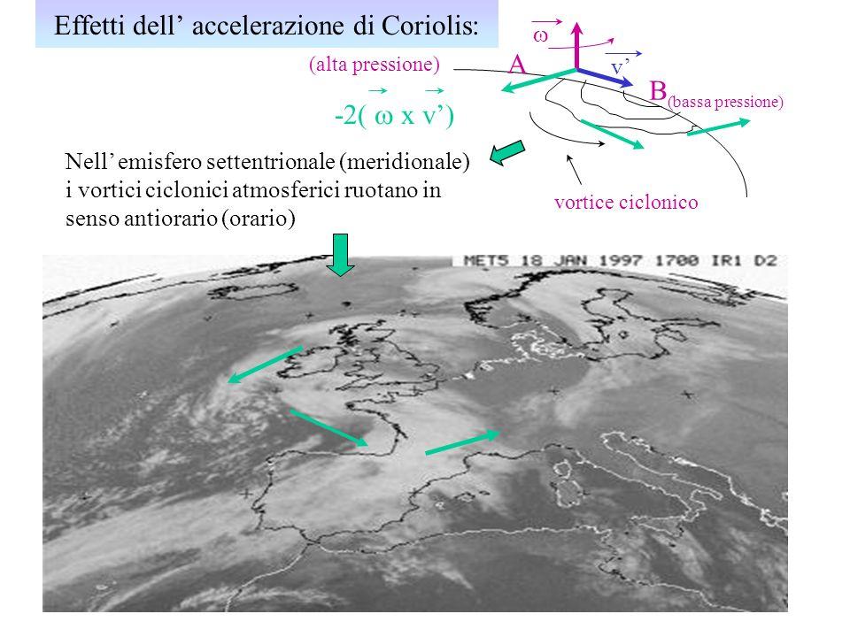 U.Gasparini, Fisica I8 Effetti dell accelerazione di Coriolis: B A v -2( x v) vortice ciclonico (bassa pressione) (alta pressione) Nell emisfero sette