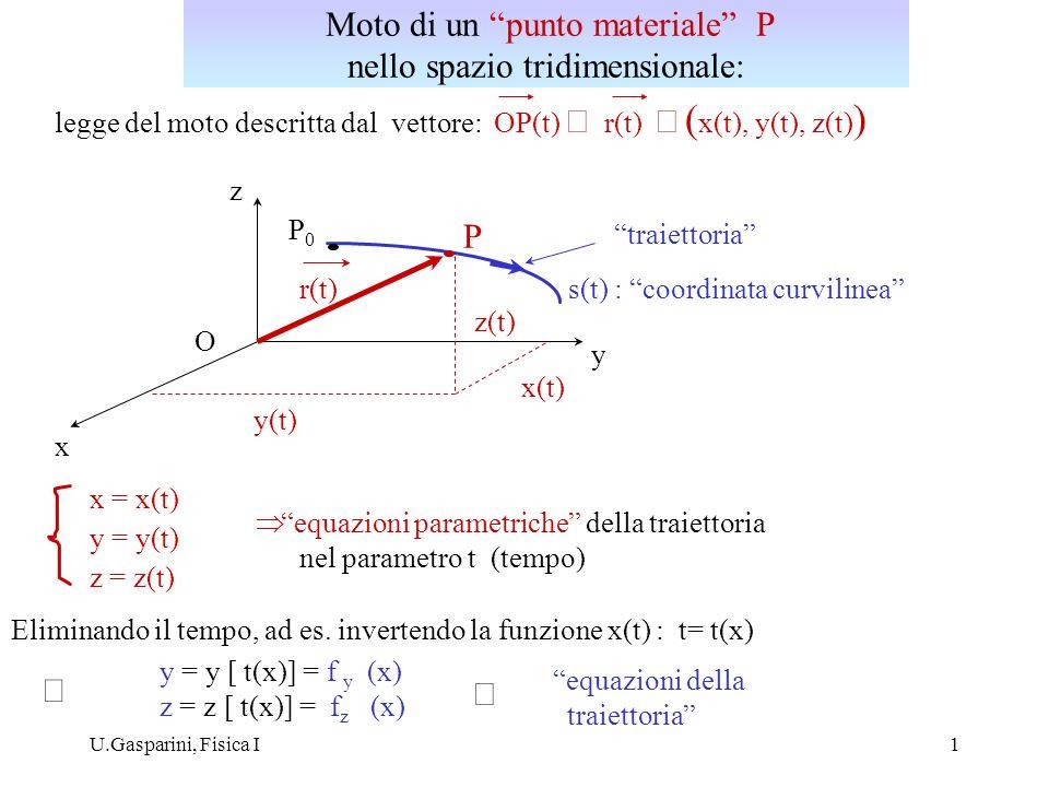 U.Gasparini, Fisica I1 legge del moto descritta dal vettore: OP(t) r(t) ( x(t), y(t), z(t) ) P x y z r(t) y(t) x(t) z(t) traiettoria O P0P0 s(t) : coo