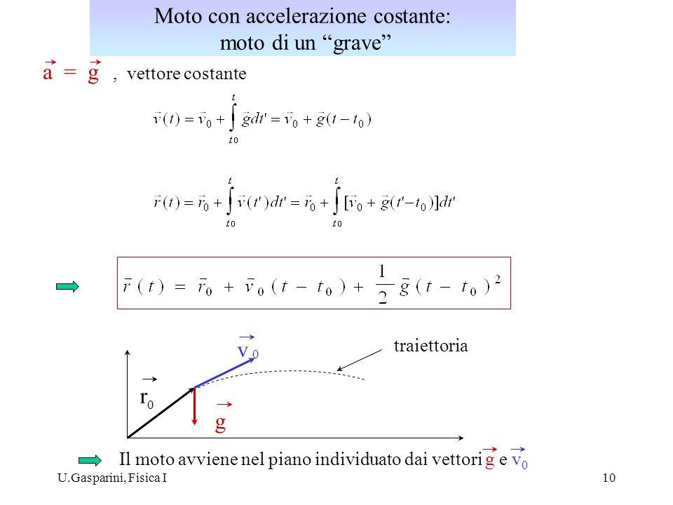 U.Gasparini, Fisica I10 a = g, vettore costante g v 0 r 0 traiettoria Il moto avviene nel piano individuato dai vettori g e v 0 Moto con accelerazione