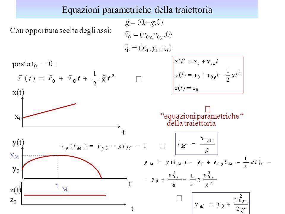 Con opportuna scelta degli assi: posto t 0 = 0 : equazioni parametriche della traiettoria t x(t) x0x0 t y(t) z0z0 z(t) t t M yMyM y0y0 Equazioni param