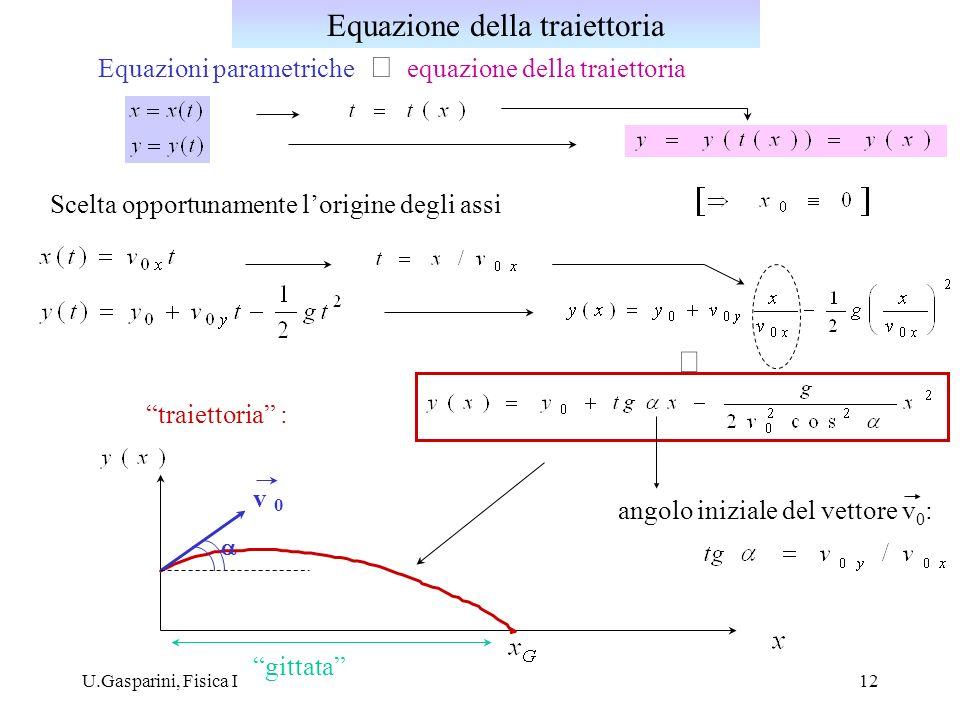 U.Gasparini, Fisica I12 Equazioni parametriche equazione della traiettoria Scelta opportunamente lorigine degli assi traiettoria : v 0 gittata angolo